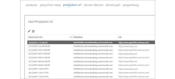 Hasil jejakan URL dalam Office 365 Advanced Threat Protection.