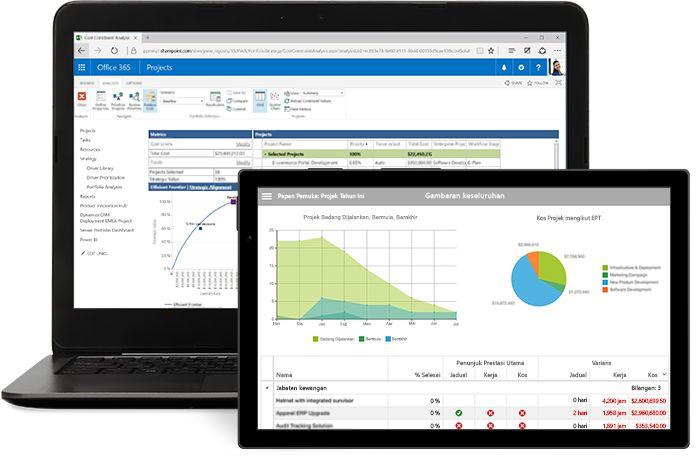Sebuah komputer riba dan tablet memaparkan tetingkap projek dalam Microsoft Project.
