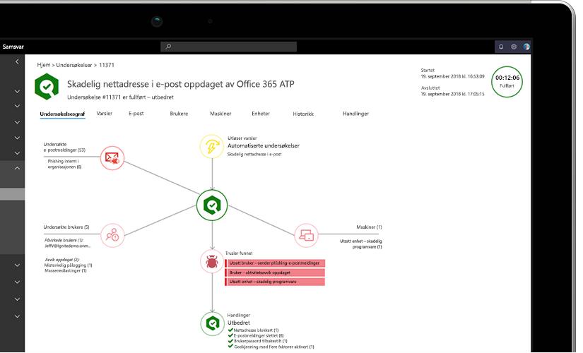 Nærbilde av en bærbar datamaskin som viser en undersøkelsesgraf med informasjon om nettadresser som fungerer som våpen i e-post