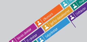 Grafikk som viser diverse jobbtitler, les om Office 365 Enterprise E5.