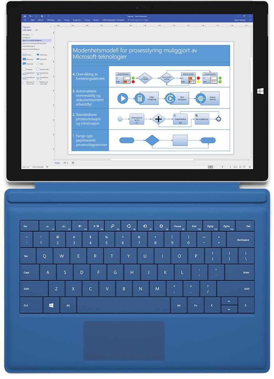 Microsoft Surface viser et produktlanseringsdiagram i Visio Professional
