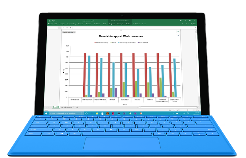Een Microsoft Surface-tablet met een Overzichtsrapport werk resources in Project Online Professional.