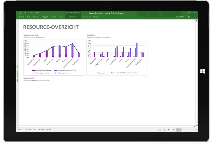 Microsoft Surface-tablet waarop een resourceoverzichtsrapport in Project Professional wordt weergegeven