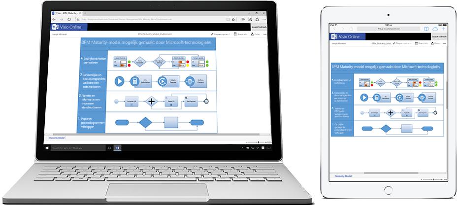 Een laptop en een tablet met daarop een stroomdiagram in Visio Online