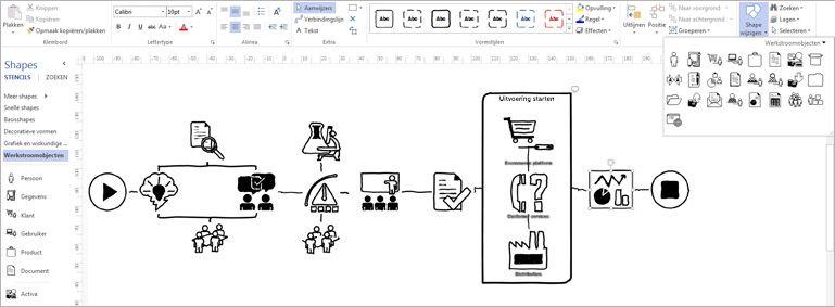 Close-up van een Visio-diagram met het lint en de hulpprogramma's om uw ontwerp aan te passen.