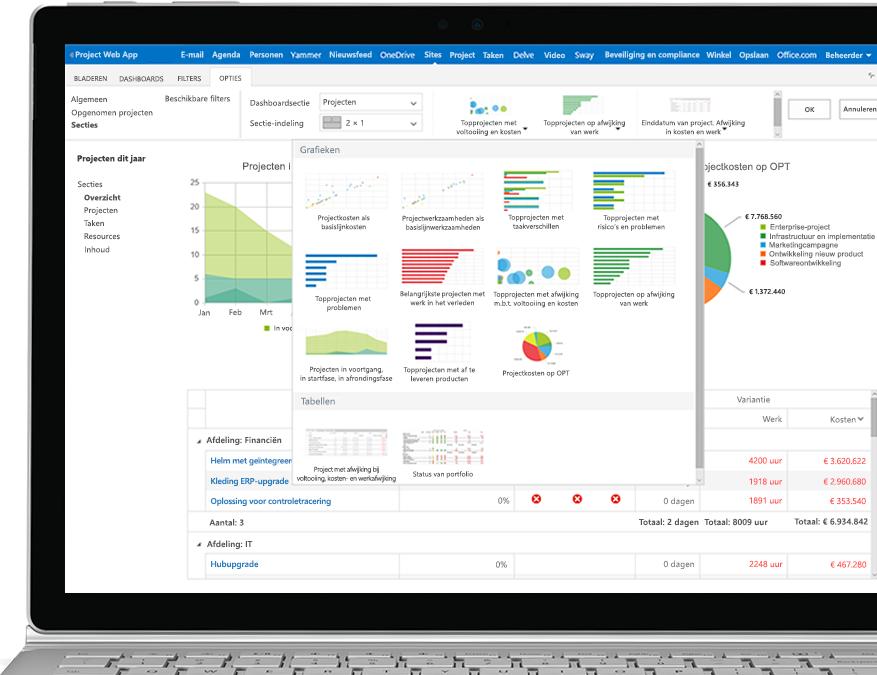 Apparaat met een Project-bestand geopend dat rapporten en grafieken weergeeft