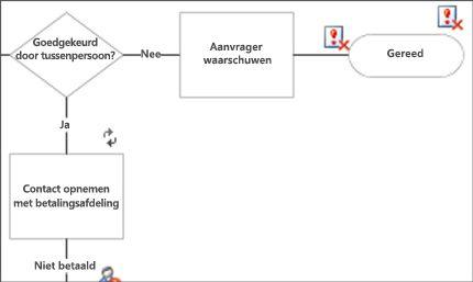Tegelijk met een team samenwerken aan één diagram