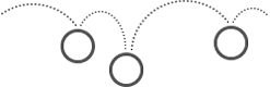 verbonden stuiterballen