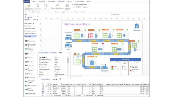 Close-up van een door gegevens gekoppeld Visio-diagram met een spreadsheet en shapegegevens.