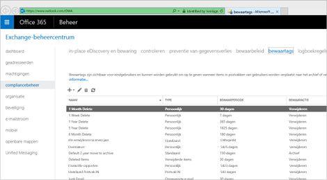 Een close-up van de pagina voor compliancebeheer in het Exchange-beheercentrum.