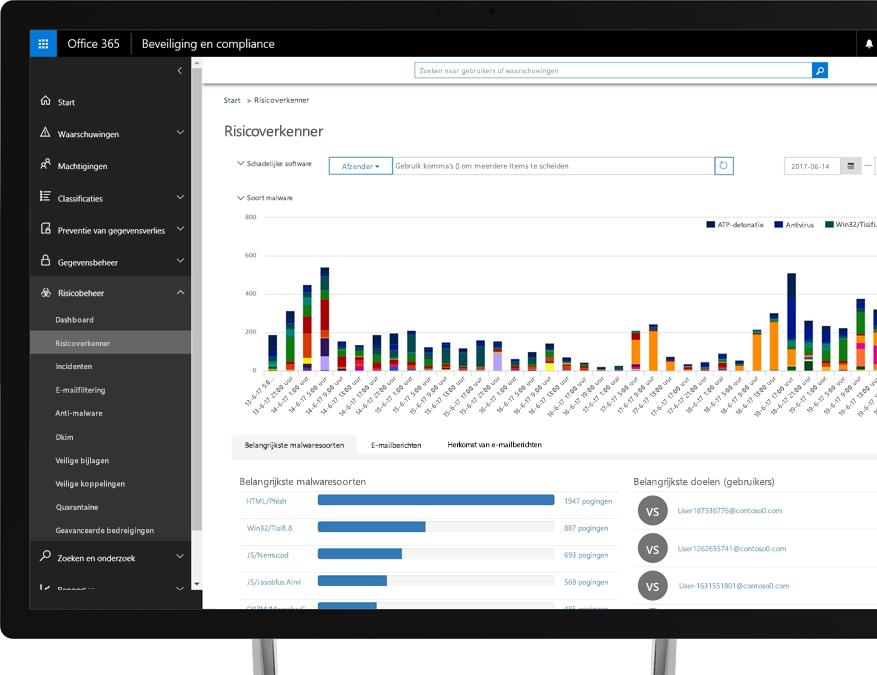 Office 365 Threat Explorer op het beeldscherm van een Windows-desktop-pc