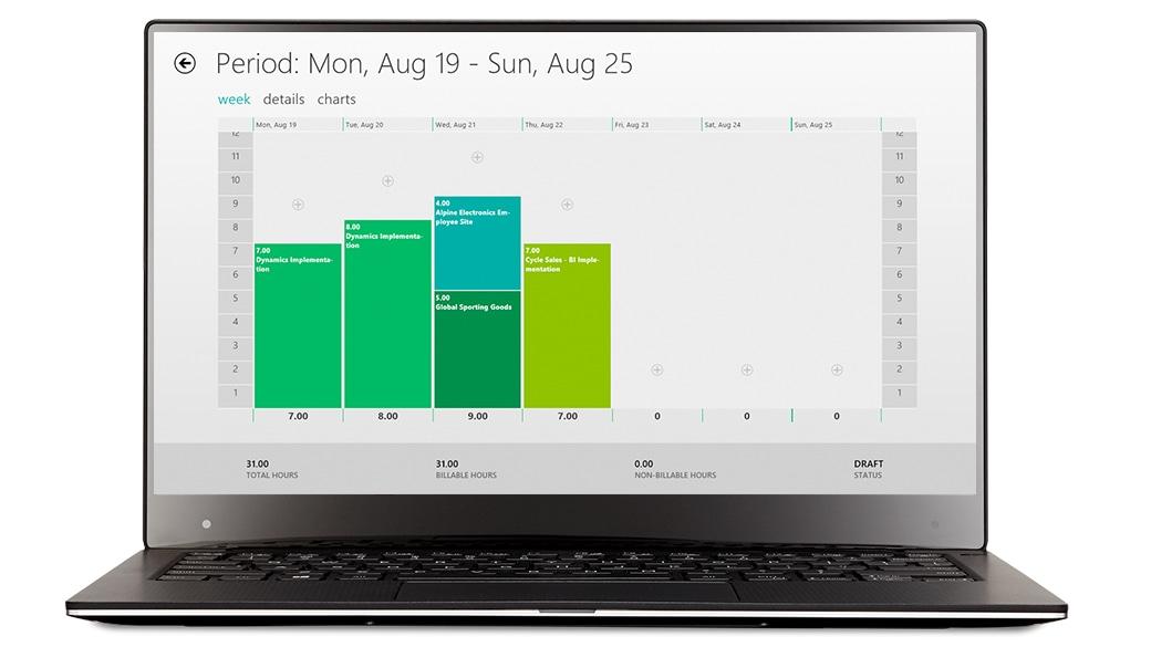 Dynamics AX 2012 Timesheets scherm op een apparaat