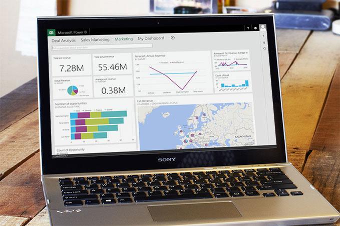 Software voor bedrijfsinformatie