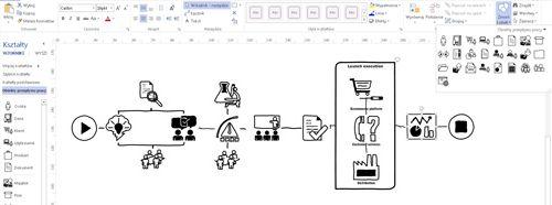 tworzenie uniwersalnych diagram u00f3w  program visio pro dla