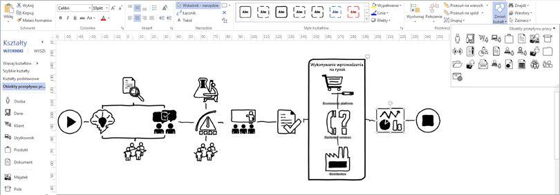 tworzenie uniwersalnych diagram u00f3w  program visio pro dla office 365