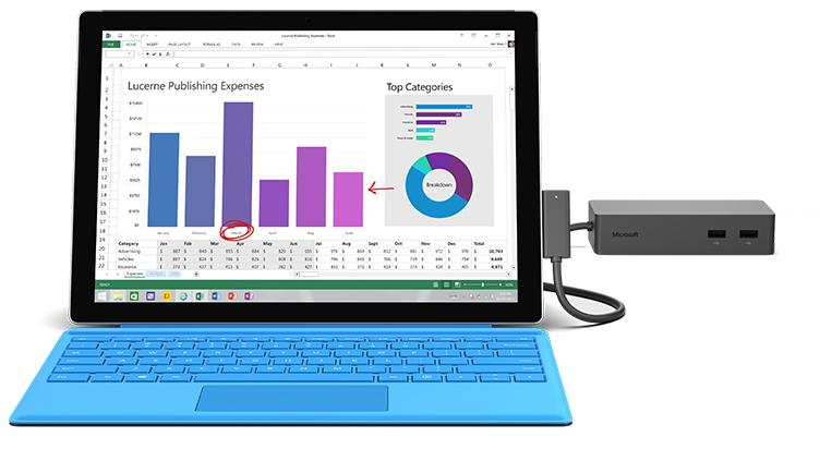 Urządzenie Surface Pro 4 z niebieską klawiaturą Type Cover i stacją dokującą Surface Dock