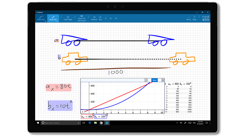 Aplikacja FluidMath na ekranie urządzenia Surface