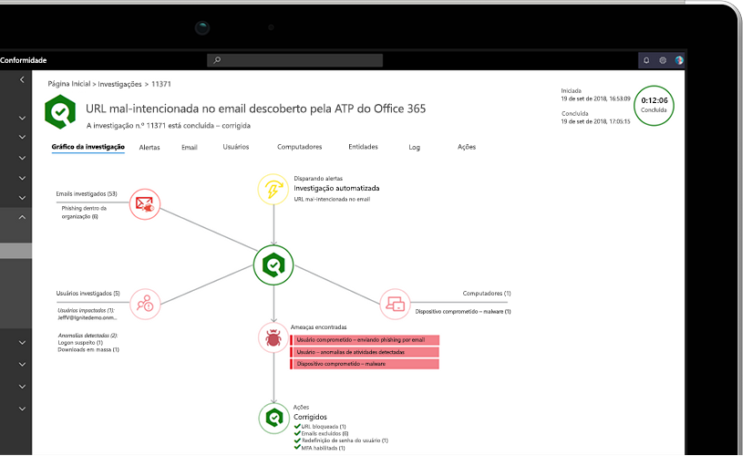 Fotografia de perto de um laptop exibindo um gráfico de investigação com informações sobre URLs de ataque no email
