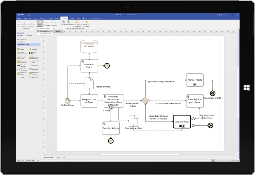 Um tablet Microsoft Surface exibindo um diagrama de fluxograma de processo no Visio