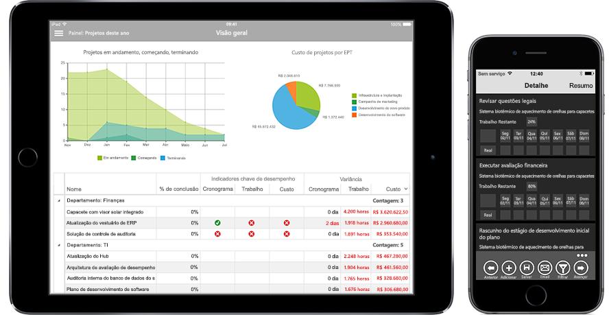 Um tablet e um celular mostrando detalhes de um projeto no Office 365, possibilitando a gestão de tempo e de tarefas móveis.