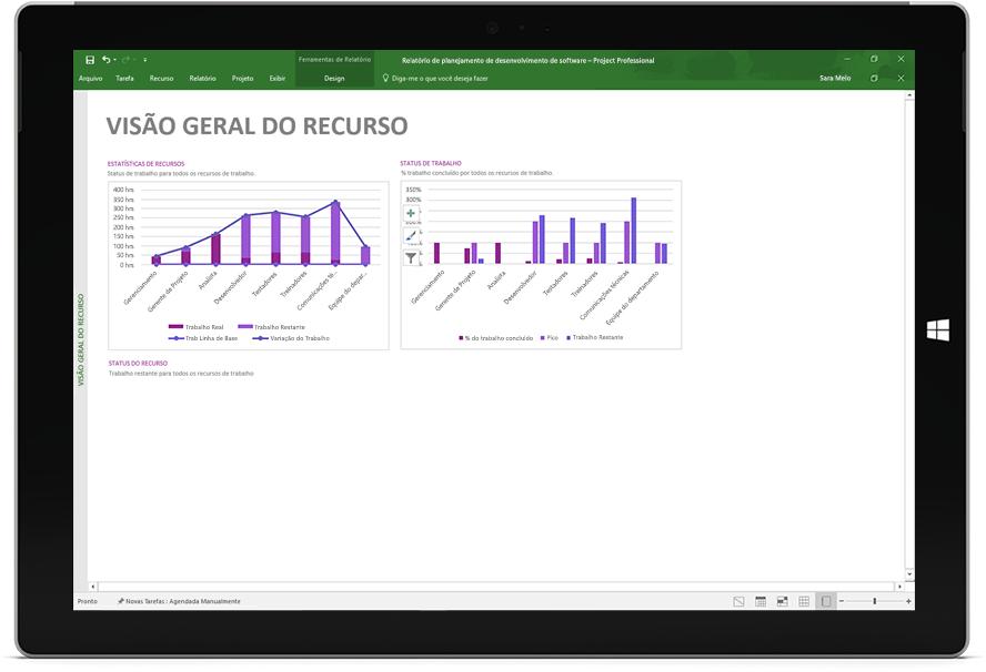 Tela do tablet Microsoft Surface exibindo um relatório de visão geral de recursos no Project Professional