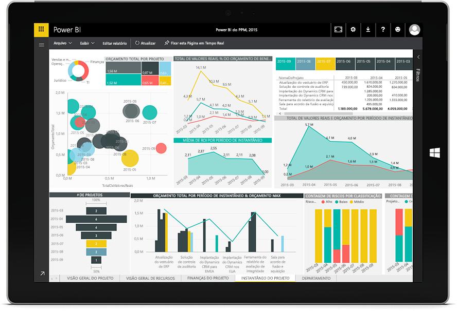 Tablet com o Microsoft Surface exibindo gráficos de Power BI do Microsoft Project e Gerenciamento de Portfólio