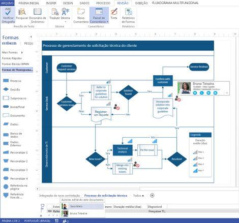 Captura de tela de um diagrama do Visio mostrando a faixa de opções e duas pessoas comentando.