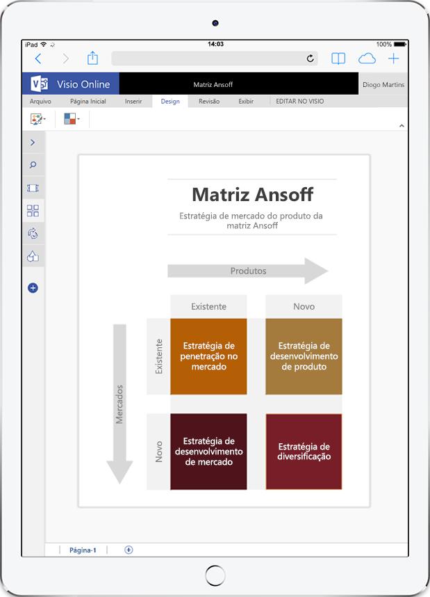 Diagrama de matriz Ansoff do Visio Online para expansão de produtos no mercado