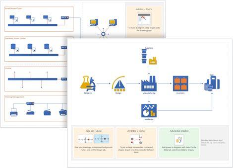 Captura de tela de um diagrama inicial do Visio pré-elaborado com exibição de dicas.