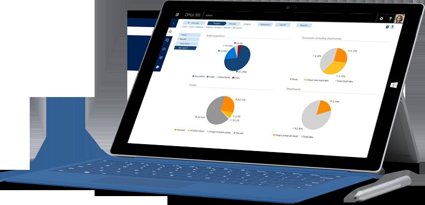 Tablet Surface mostrando quatro gráficos de pizza