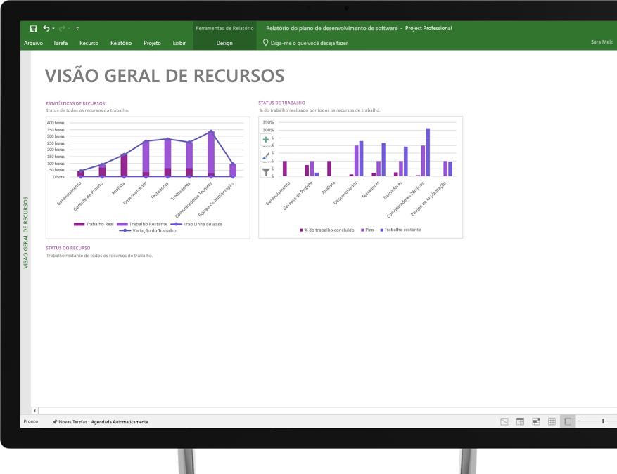 Dispositivo com o arquivo do Project aberto em um relatório com título Visão geral dos recursos