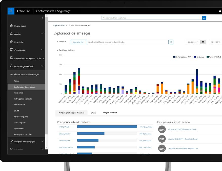Explorador de Ameaças do Office 365 no monitor de um computador desktop com Windows