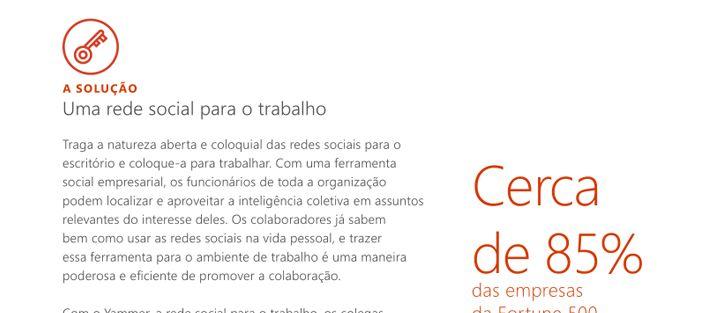 """uma página do livro eletrônico """"Unblocking Workplace Collaboration"""""""