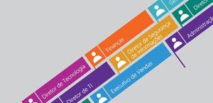 Bandeiras de colaboração num fundo cinzento a representar diferentes cargos e funções