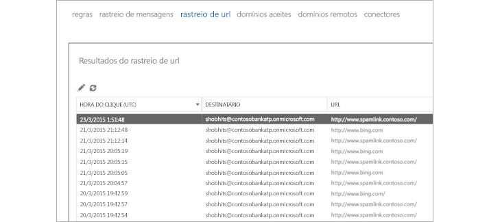 Uma captura de ecrã a mostrar resultados de monitorização de URL na Proteção Avançada Contra Ameaças do Exchange Online.