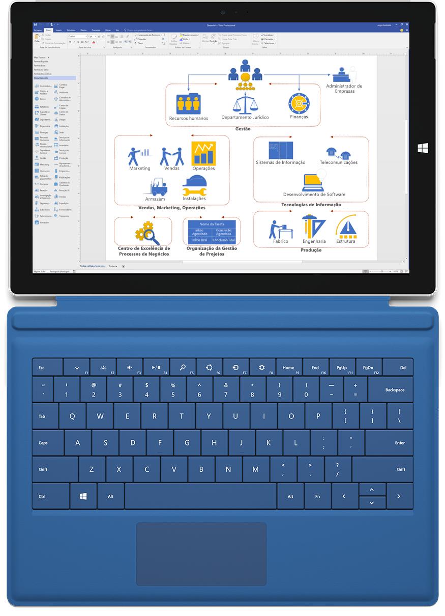 Microsoft Surface a apresentar um diagrama de rede no Visio Professional
