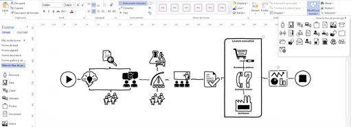 Captură de ecran a unei diagrame Visio care afișează opțiuni pentru particularizarea proiectării.