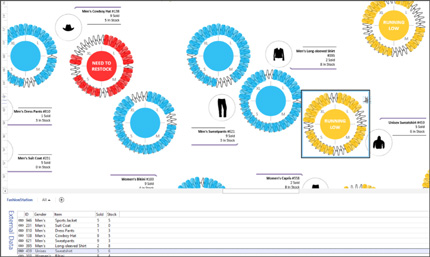 Captură de ecran a unei diagrame Visio care afișează forme legate dinamic la surse de date.