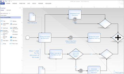 Captură de ecran a unei diagrame Visio care afișează reguli de validare BPMN 2.0.