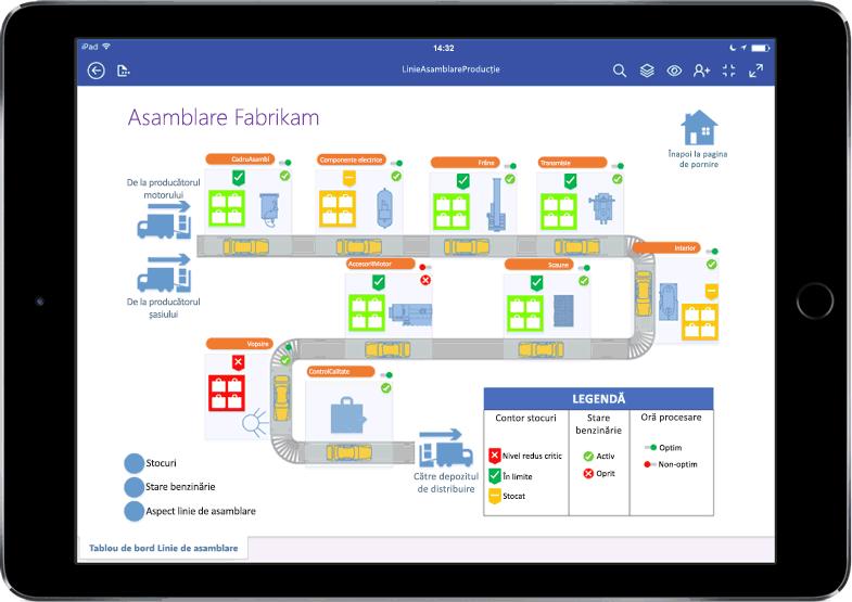 Un iPad afișând o diagramă de linie de asamblare în Visio