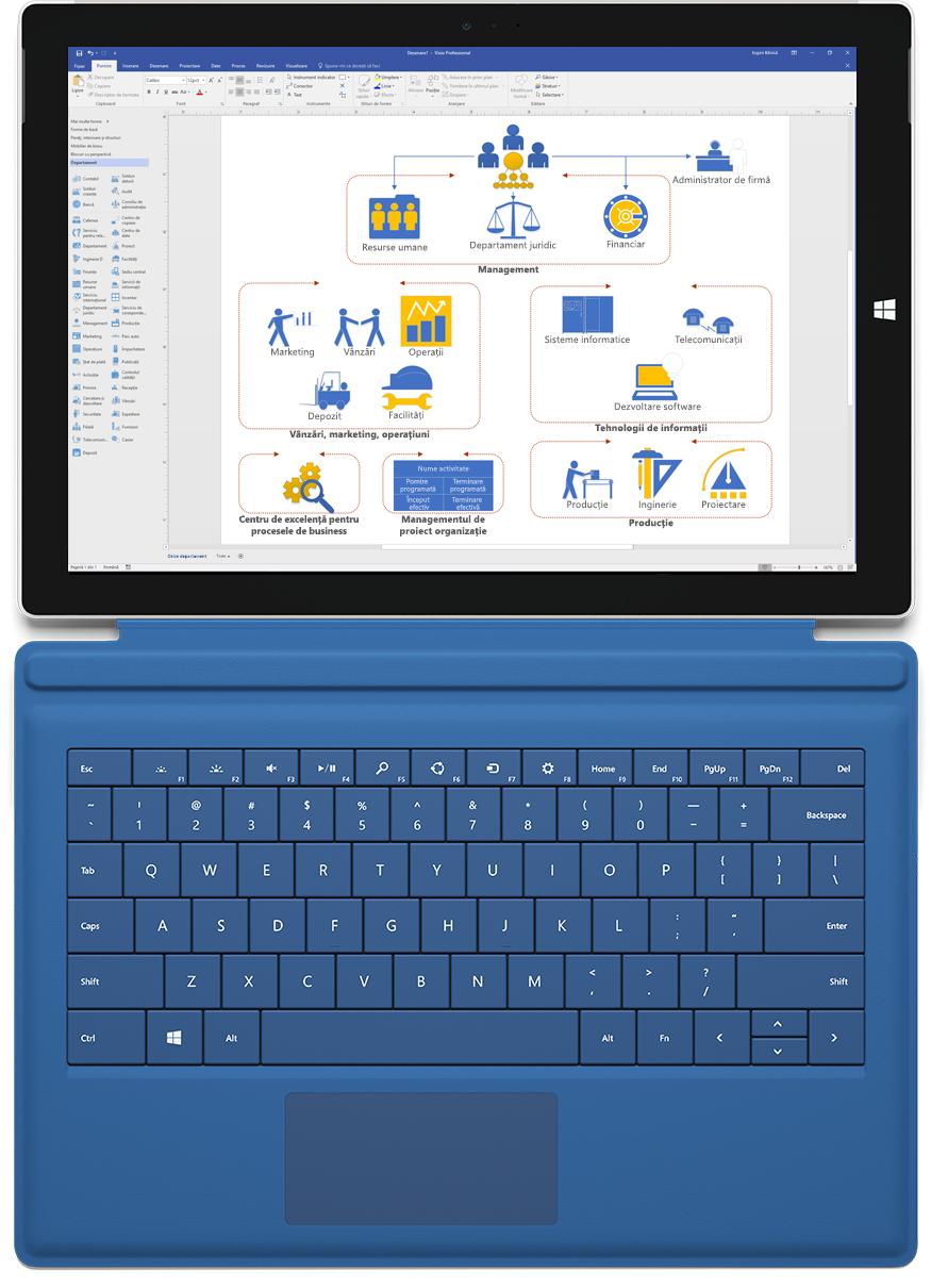 Microsoft Surface afișând o diagramă de rețea în Visio Professional
