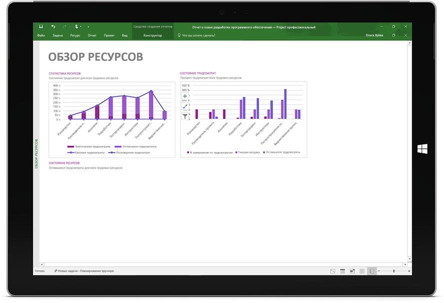 Планшет Microsoft Surface, на экране которого — отчет с обзором ресурсов в приложении Project профессиональный