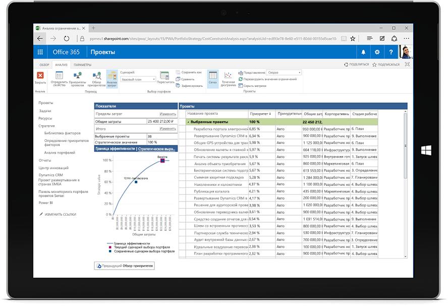 Список проектов с показателями в Microsoft Project на экране планшета Microsoft Surface