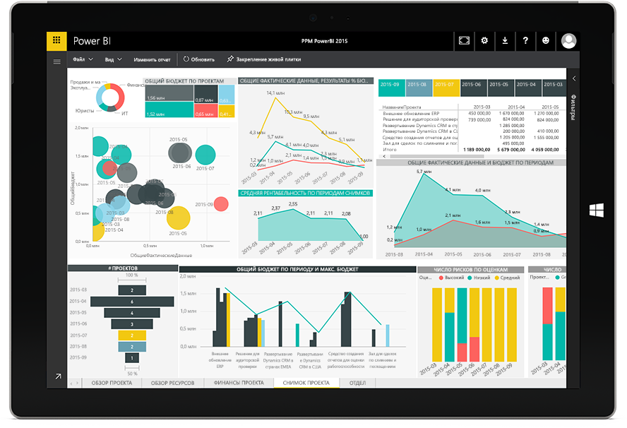 Графики Power BI в системе управления проектами и портфелями (Майкрософт) на экране планшета Microsoft Surface