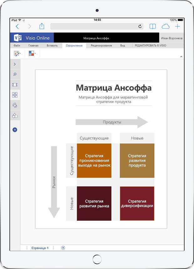 Схема сети расширения рынка продуктов (матрица Ансоффа) в Visio Online