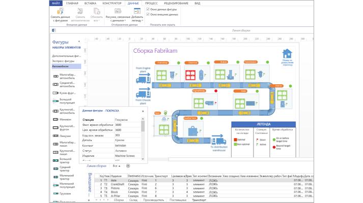 Схема Visio с фигурами, динамически связанными с источниками данных.
