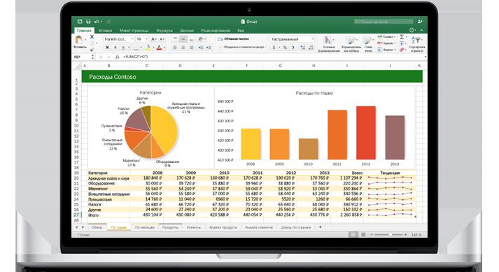 Ноутбук MacBook с электронной таблицей и диаграммами в Excel для Mac.