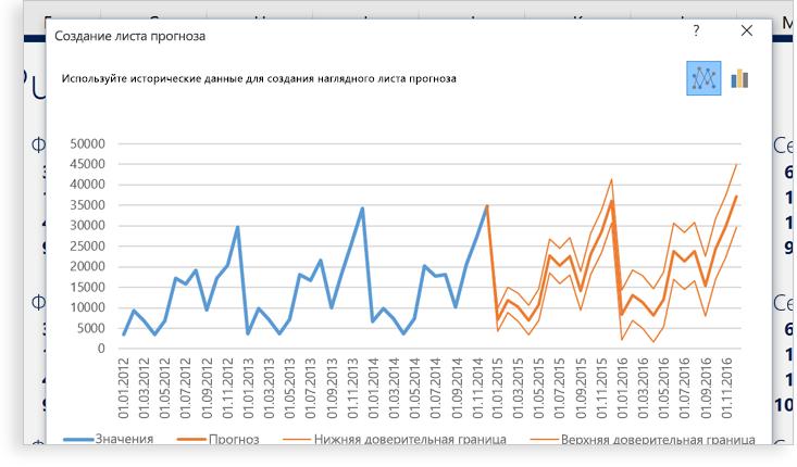 Ноутбук с электронной таблицей Excel и двумя диаграммами, которые иллюстрируют закономерности в данных.
