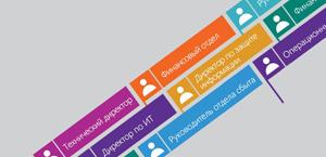 Список с названиями различных ИТ-задач: подробнее о плане Office 365 корпоративный E5.