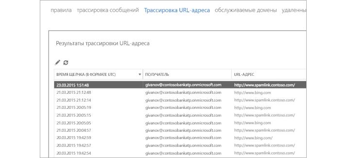 Результаты отслеживания URL-адреса в системе Office365 Advanced Threat Protection.